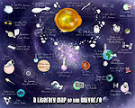 Literary Map of the Universe